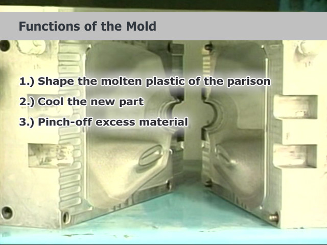 Extrusion Blow Molding Series